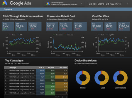 google data studio rapportage